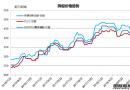 废钢船市场统计(7.14-7.20)