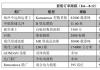 新船订单跟踪(8.6―8.12)