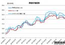 废钢船市场统计(7.28-8.10)