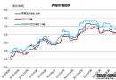 废钢船市场(8.18-8.24)
