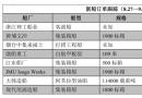 新船订单跟踪(8.27―9.2)