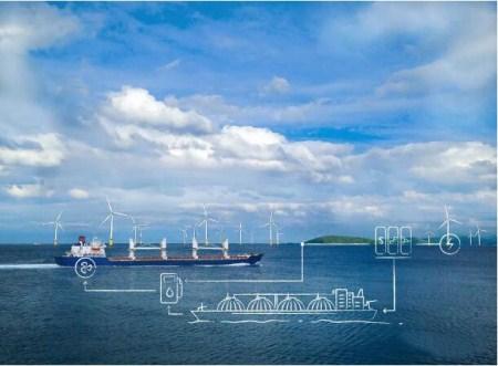 DNV GL:能源转型势不可挡
