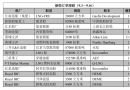 新船订单跟踪(9.3―9.16)