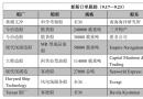 新船订单跟踪(9.17―9.23)
