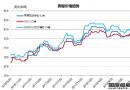 废钢船市场统计(9.15-9.21)