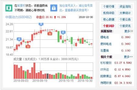 中国动力:设立北京分公司