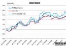 废钢船市场统计(10.20-10.26)