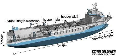 C-Job推出优化船舶设计新方法