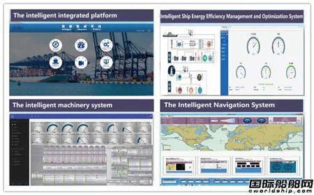 上海船研所举办13500TEU智能船智能系统成果评估会