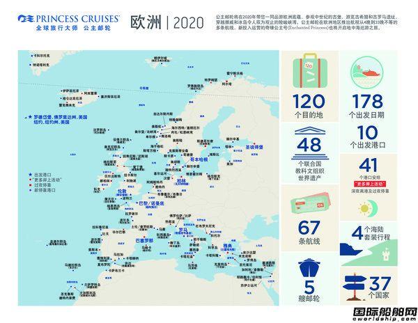 公主邮轮将部署多艘新船舰巡航2020年欧洲航季