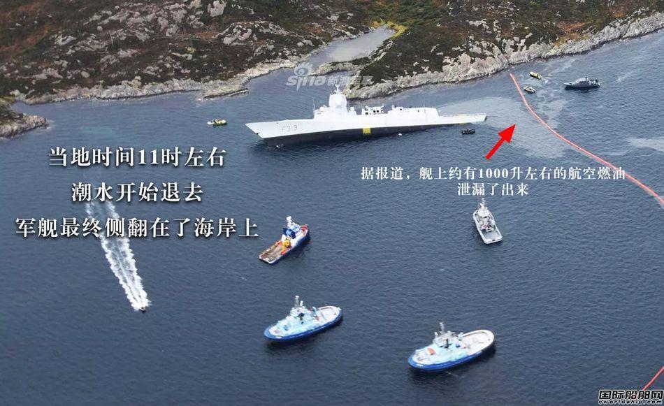 挪威海军护卫舰撞船事故图解