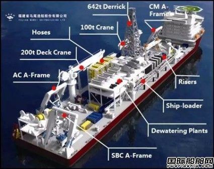 马尾造船价值5亿美元撤单船有着落了