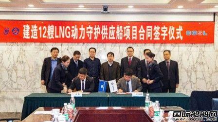 武船集团揽获8艘LNG动力海工船订单