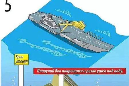 俄罗斯浮船坞沉没原因现逆转并非因停电