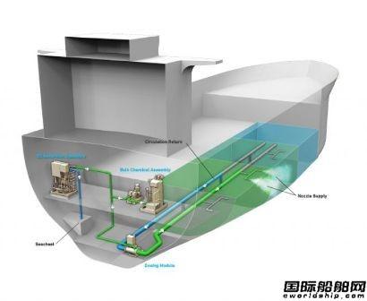 Envirocleanse压载水系统获USCG型式批复