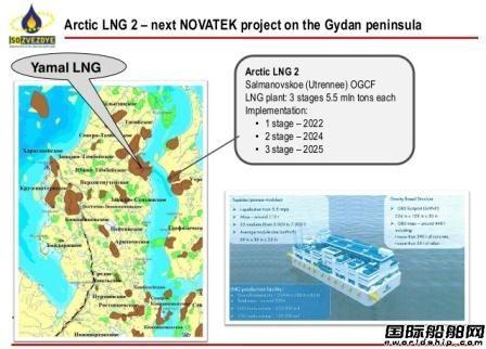 道达尔收购NOVATEK北极LNG 2号项目股权