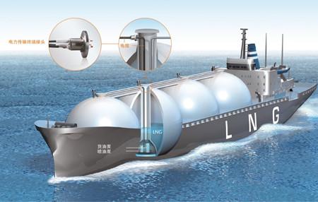 肖特推出小型LNG船超紧凑双层密封电气终端接头