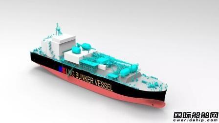 沪东中华LNG产业链装备发展步入奋进开拓期