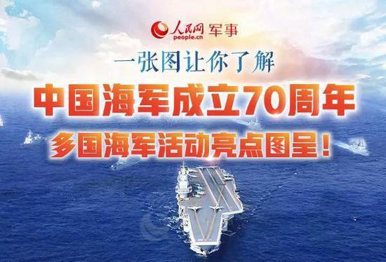 中国海军70周年阅兵今天举行 这些亮点你要知道