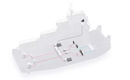 ABB助推全球首艘氢动力内河船舶