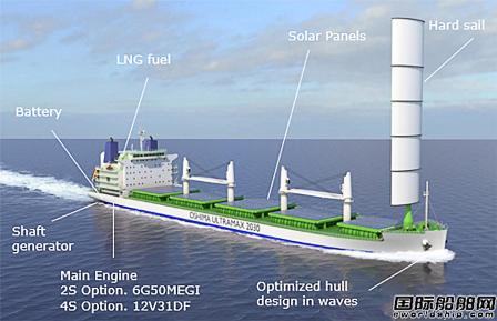 大岛造船和DNV GL合作开发低排放散货船