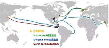 中美乙烷贸易与运输发展趋势