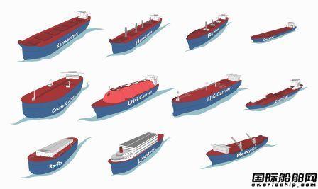 过去10年全球船舶投资这些船型超1万亿美元