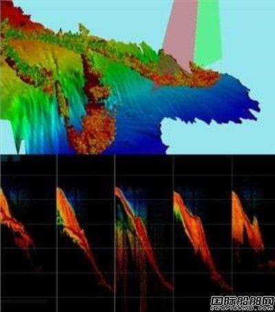 古野电气旗下ENL集团推出新型多波束声纳组件