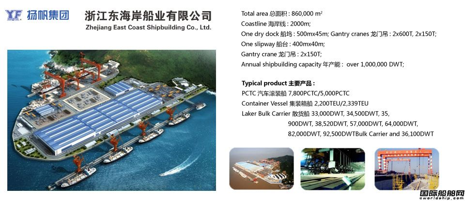 东海岸船业