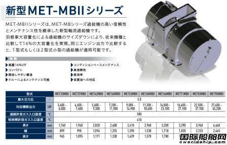 三菱重工推出两款新系列涡轮增压器