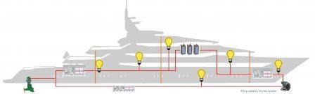 德国船企合作开发辅助燃料电池系统