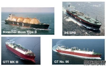 160亿美元!全球LNG船围护市场快速增长