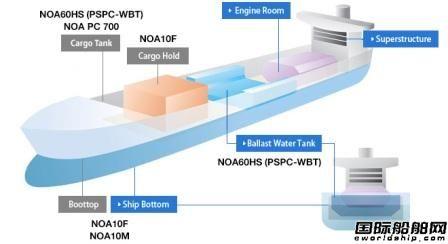 立邦涂料新增保护化学品成品油船货舱新产品