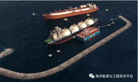 天然气发电项目为船厂带来新订单