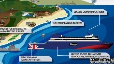 英国百年船企推出新型客滚渡船设计