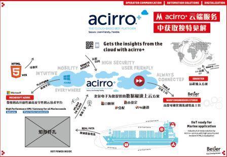 北尔电子携多个产品方案参加上海海事展