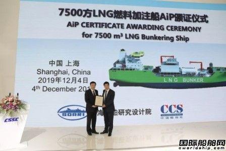 上船院和CCS联合开发7500方LNG燃料加注船获AiP认可