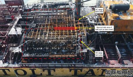 """""""Stolt Groenland""""号爆炸调查结果出炉:船上货物引燃导致"""