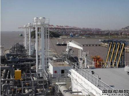 沪东中华亚马尔项目2号船完成气体试航