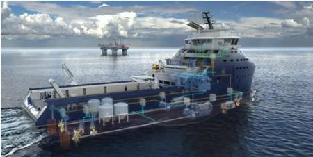 智能船舶风险分析和对策
