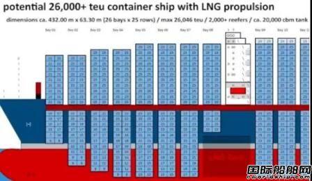 船舶大型化的终点在哪里?