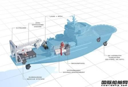 达门船厂集团推出新OSV概念船设计