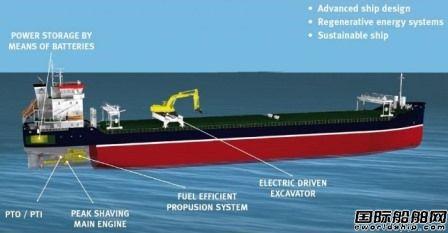 挪威船东订造全球首批混合动力自卸散货船