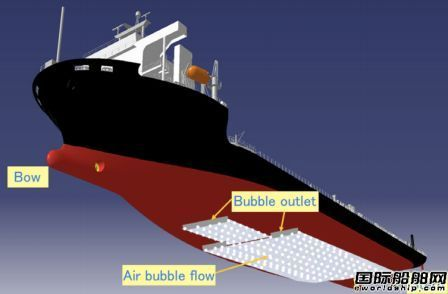 TMC研发船体空气润滑系统压缩机