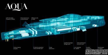 盖茨豪掷45亿元购置全球首艘氢动力游艇?造船厂否认
