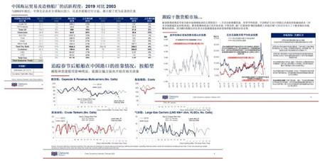 新冠疫情对航运市场的影响(2020年2月更新)