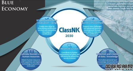 日本船级社发布数字化总体设计2030计划