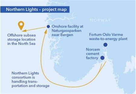 DNV GL:Northern Lights为CCS海运方案指明方向