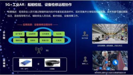 """舟山中远海运重工探索""""5G+AR技术""""船舶云检验"""
