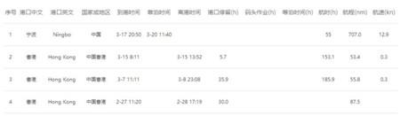 马士基多名船员确诊新冠肺炎已在中国治疗